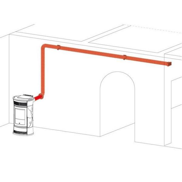 EDILKAMIN - kit 12 bis per canalizzazione